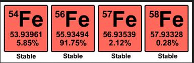 iron+iso++5