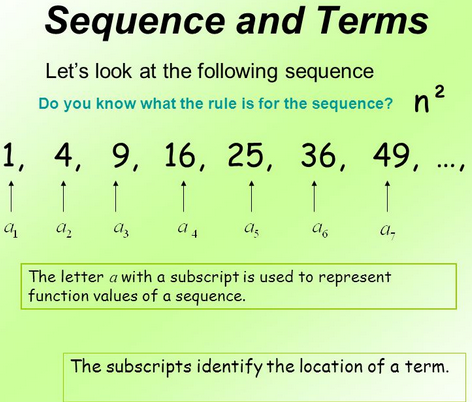 sandy hook sequences math cole navy sequences