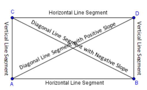 sandy hook square root diagonal