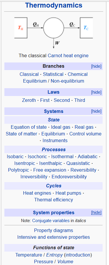 thermo laws