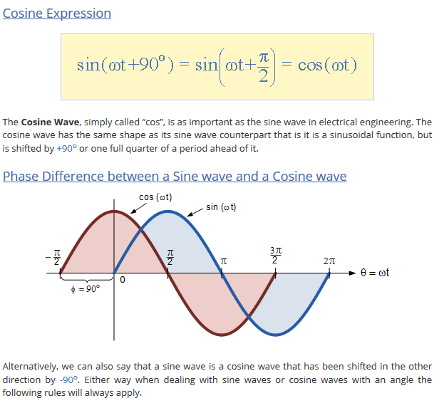 cosine-wave-sin-phase-shift