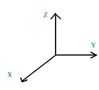 geometry_axis